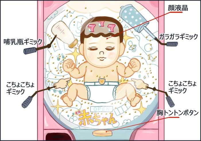 妄想パチンコ研究所 第1回パチンコしながら育児もできる Cr赤ちゃん