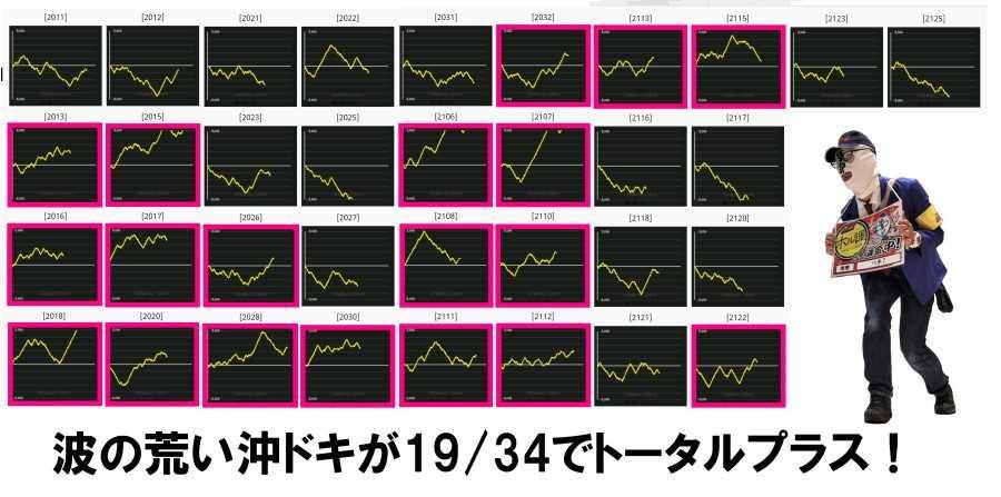 【10/27(金)】バルーンが飛んでる日はホームラン!スタジアム2001 ...