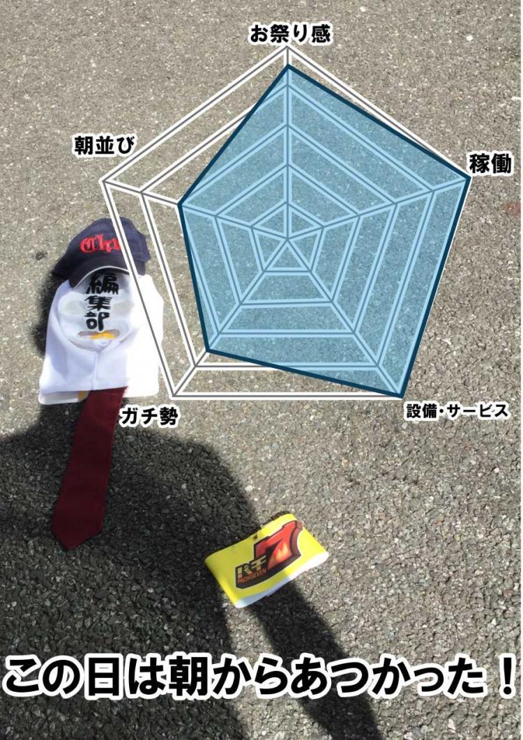 【7/11(木)】スタジアム2001八女店は各シマにお宝アリ!シマ全体 ...