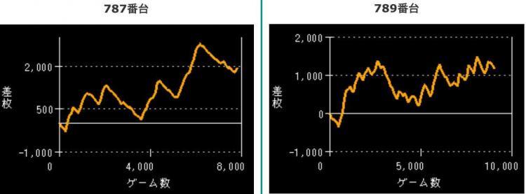 MMM:New York 株価 - 3M - Bloomberg Markets