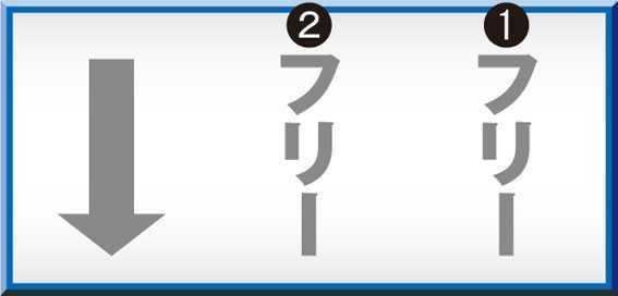 ドンちゃん2の設定推測 まず逆押しで右・中リールをフリー打ち