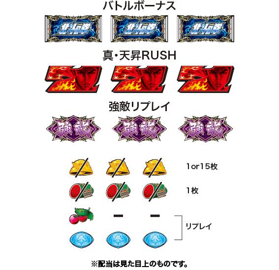 北斗の拳 天昇の配当表