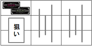 ニューキングハナハナ 打ち方参考画像(枠上~上段BAR狙い)
