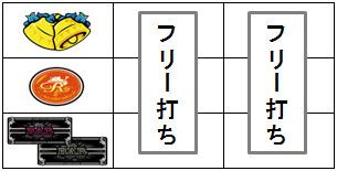 ニューキングハナハナ 打ち方参考画像(BAR下段停止時、残りリールはフリー打ち)