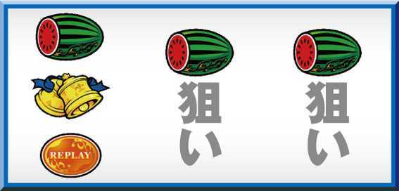 グレートキングハナハナ 打ち方参考画像(スイカ上段停止、中右リールスイカをフォロー)