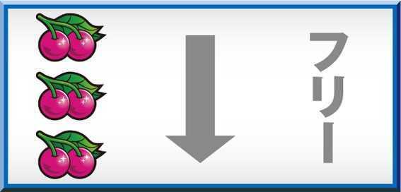 パチスロ ディスクアップの打ち方消化画像です。(上下リプレイ付チェリー狙い時)
