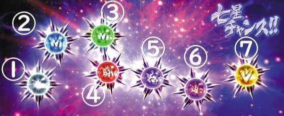 パチスロ北斗の拳 宿命の七星チャンスの星は7種類
